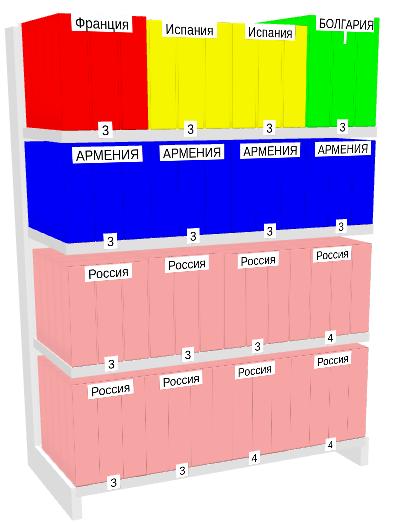 Выделение цветом свойств товаров в планограммах